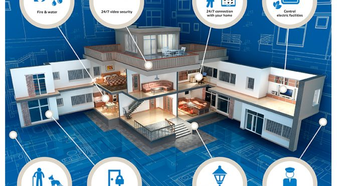 INTELLIGENT BUILDINGS, THE IOT HOME VERSION